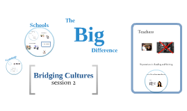 Copy of Bridging Cultures Session 2