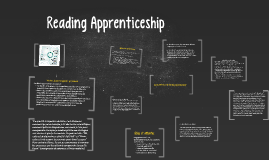 Copy of Reading Apprenticeship