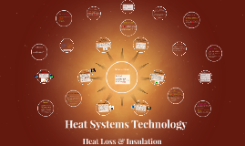 Copy of Heat Systems Technology, Heat Loss