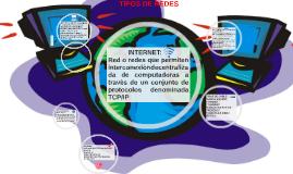 Copy of TIPOS DE REDES
