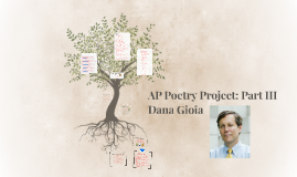 AP Poetry Project: Part III