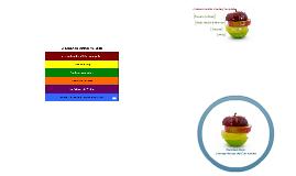 ccss ldc template tasks by susan payne on prezi