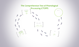 comprehensive test of phonological processing pdf