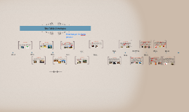 Una Tabla Cronologica