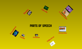 Copy of 8 Parts of Speech Video