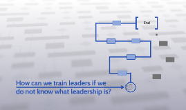 How can we train leaders if we do not know what leadership i