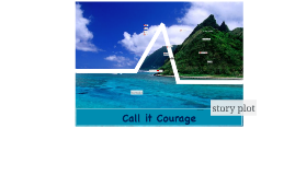 Call it Courage Story Map