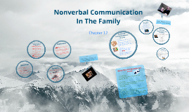 Ch. 12-Nonverbal Communication In The Family