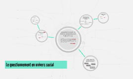 Le questionnement en univers social