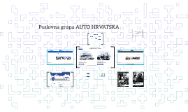 Copy of www.autohrvatska.hr