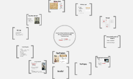 Constructing the Digital Archive