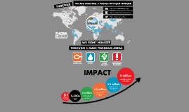 Copy of Action Against Hunger 2015 Program Overview