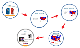 ELECTION ANALYSIS: BREAKING DOWN THE 2012 ELECTION