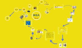 Ikea Logistica