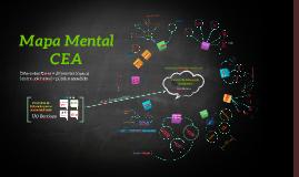 Mapa Mental da Cabeça