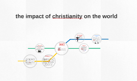 the impact of christianity on the world