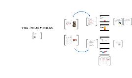 Estructuras de Datos PILA y COLA
