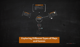 Copy of Exploring Different Types of Plays and Genres