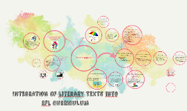 How to integrate literature into efl classrooms