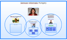 Copy of Hungarian BackOffice activities