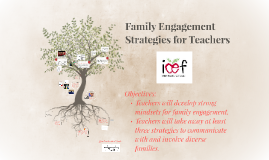 Copy of Engaging Families