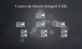 Cuadro de Mando Integral (CMI)