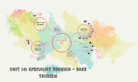 Unit 14 Specialist Tourism - Dark Tourism