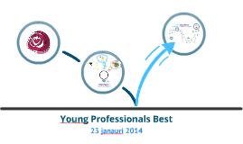Young Professionals Best