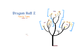 DBZ Family Tree
