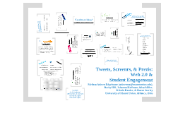 Copy of Tweets, Screenrs, and Prezis: Web 2.0 and Student Engagement