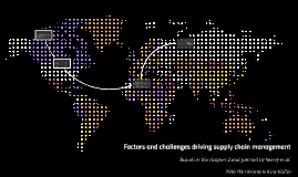 Factors and challenges driving supply chain management