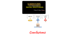 Estado de Cosas Inconstitucional