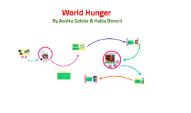 World Hunger Ecology Project