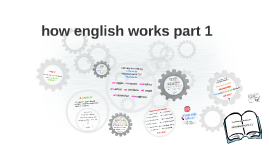 how english works part 1