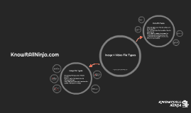 Image & Video File Types