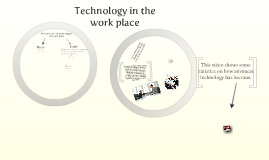 how technology is used in the work space