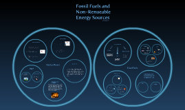 Copy of Fossil Fuels and non-Renuable Energy Sources