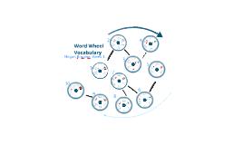 Megan Broome- Word Wheel. Week 1 Vocabulary.