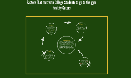 Factors That motivate College Students to go to the gym