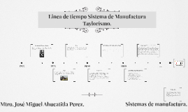 Sistema de Manufactura Taylorismo.