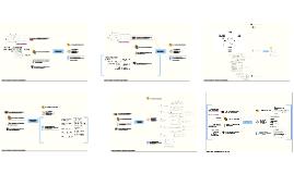 Conceptos creación de empresas