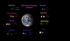 5th Grade Figurative Language Music Examples