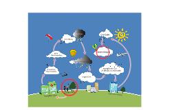 Cloud computing Gemeente Nijmegen