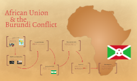 African Union and the Burundi Conflict