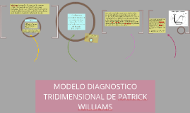 MODELO DIAGNOSTICO PATRICK