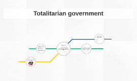 Totalitarian governement