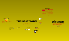 timeline of tanning