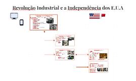 1º Revolução Industrial(1760-1860)