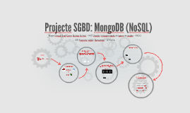 Copy of MongoDB