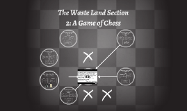 The Waste Land Section 2: A Game of Chess